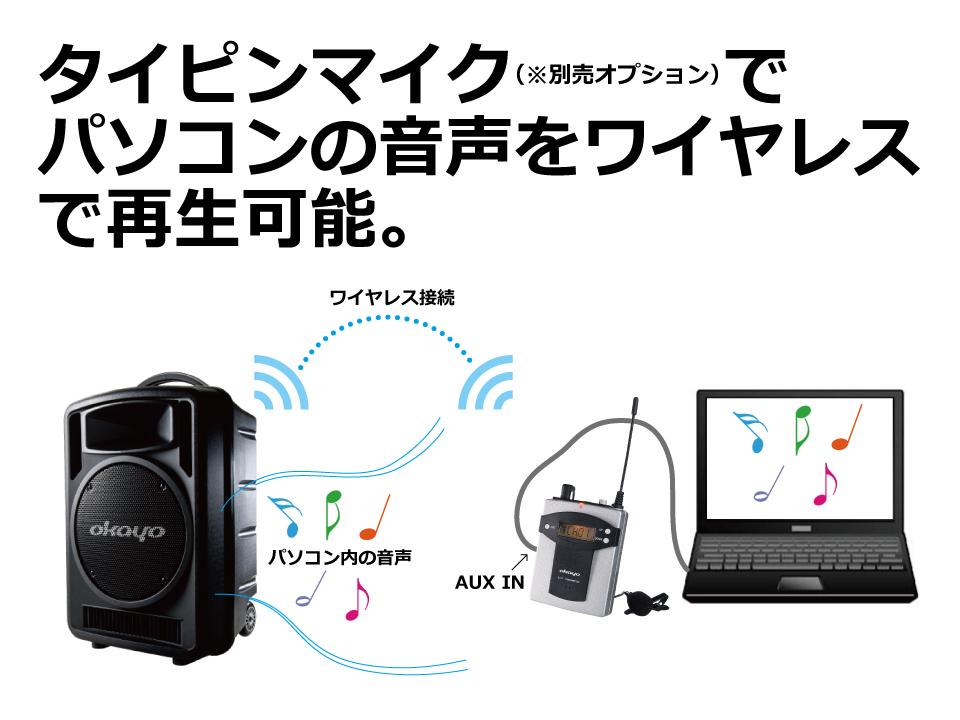 タイピンマイク(※別売オプション)でパソコンの音声をワイヤレスで再生可能。