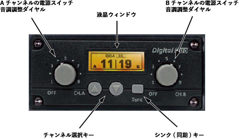 800MHz帯デジタルワイヤレスレシーバーの画像