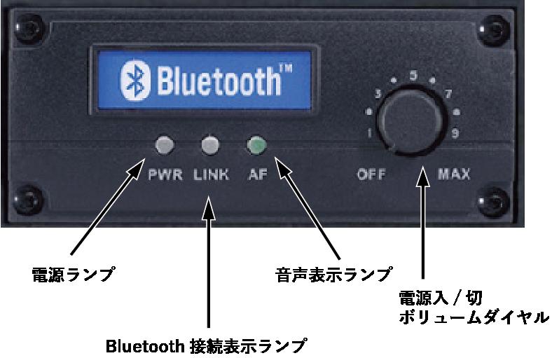 Bluetoothレシーバーの画像