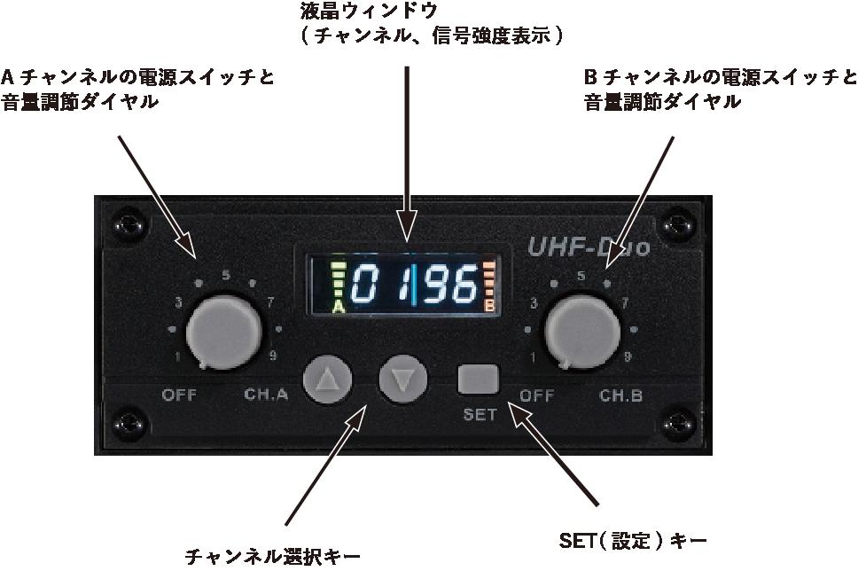 800MHz帯ワイヤレスレシーバーの画像